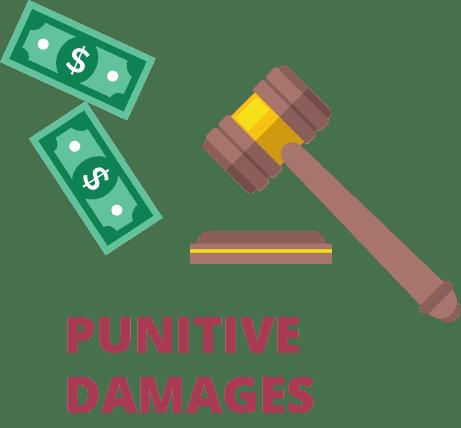 Punitive Damages to Punish